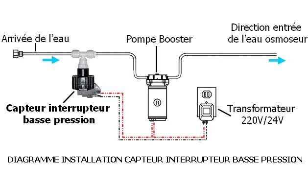 capteur interrupteur basse pression de pompe booster 24v. Black Bedroom Furniture Sets. Home Design Ideas